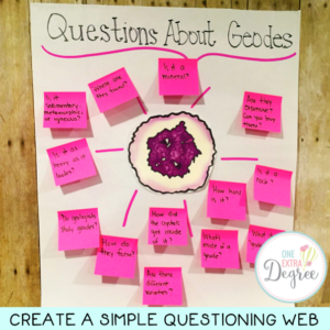 Create a Simple Questioning Web